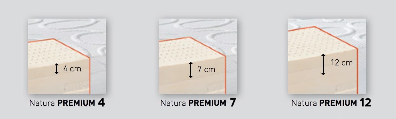 Natura Premium 4 / 7 / 12