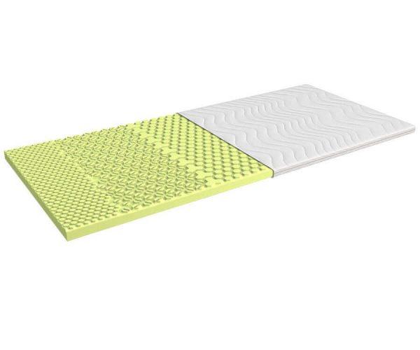 Softsleep Matratzenauflage Cellpur Visco